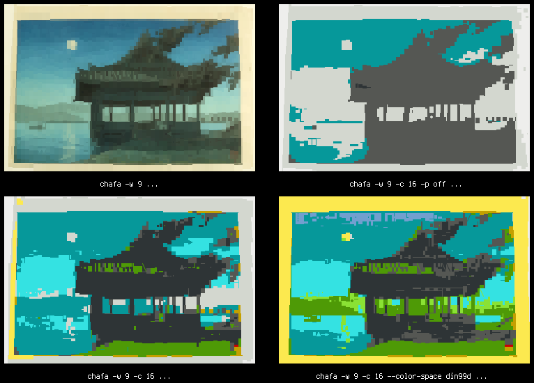 ANSI art variations