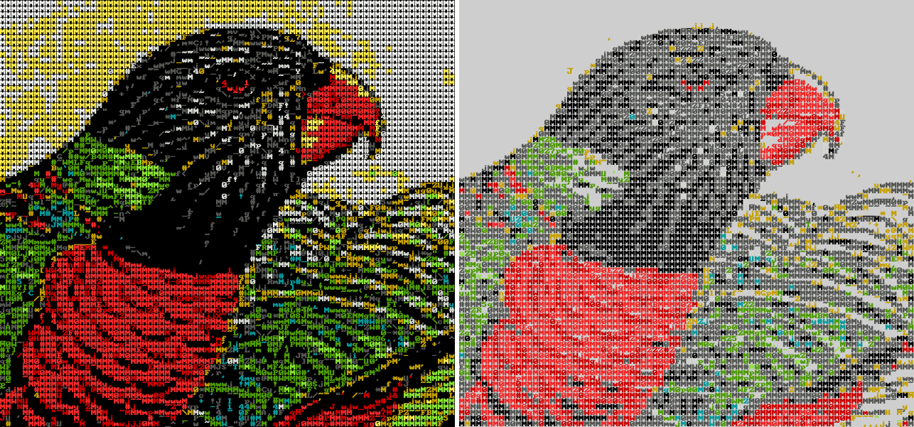 ASCII parrots rendered by Chafa