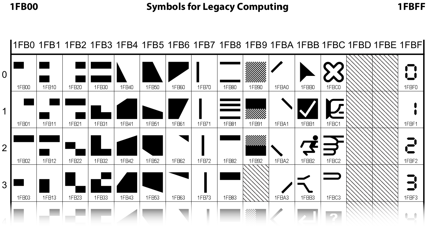 Symbols for Legacy Computing, excerpt